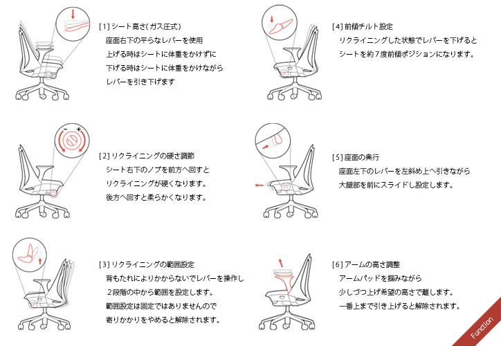 セイルチェア ホワイト フォグ 詳細10